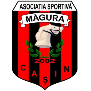 AS Magura Casin