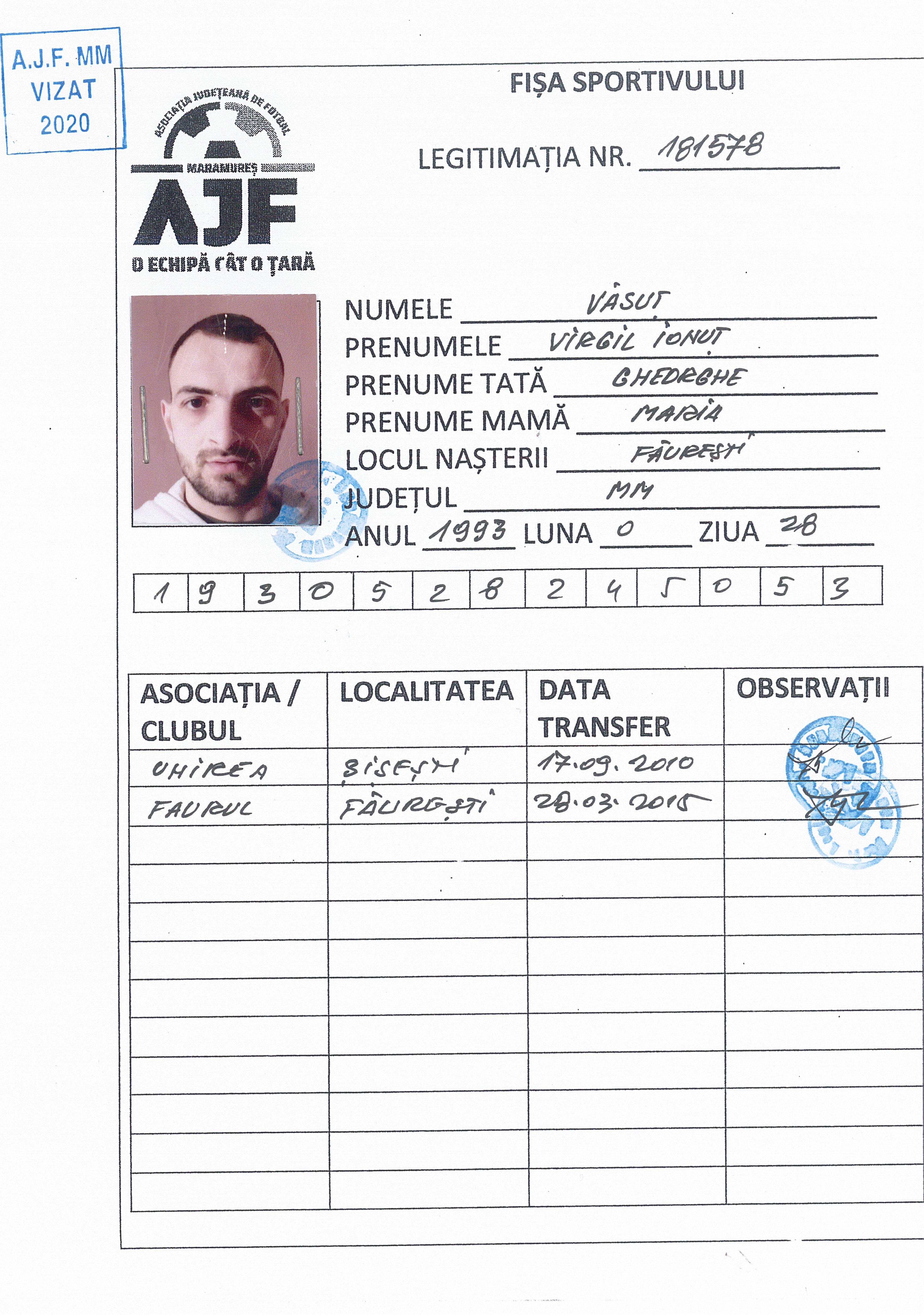 Văsuț Virgil Ionuț