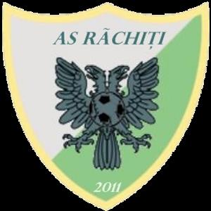 CS Rachiti