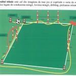 Precizari Testare Licenta C UEFA